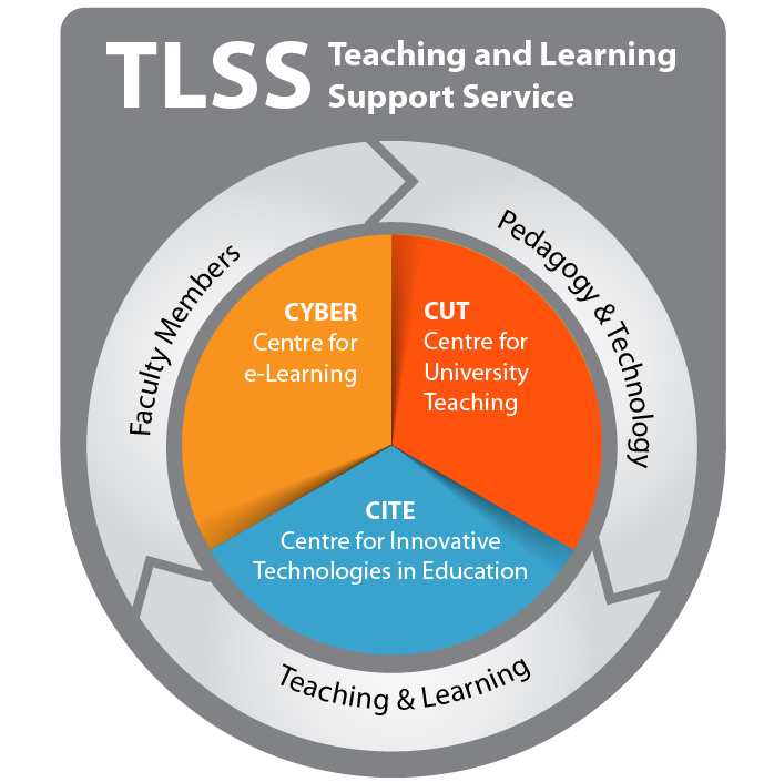 Image representing the Teaching and Learning Support Service